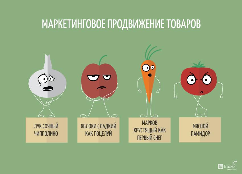 маркетинговое-продвижение-товаров