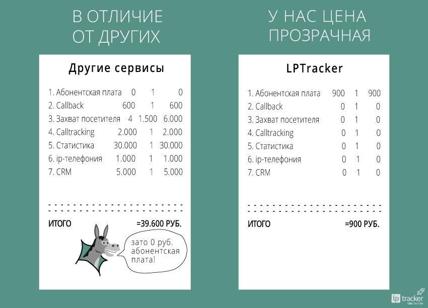 сравнение-цен (1)